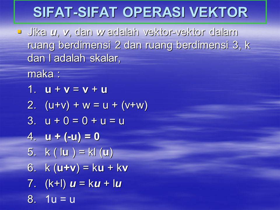 SIFAT-SIFAT OPERASI VEKTOR  Jika u, v, dan w adalah vektor-vektor dalam ruang berdimensi 2 dan ruang berdimensi 3, k dan l adalah skalar, maka : 1.u