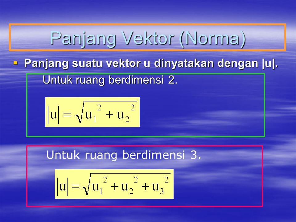 Panjang Vektor (Norma)  Panjang suatu vektor u dinyatakan dengan |u|. Untuk ruang berdimensi 2. Untuk ruang berdimensi 3.