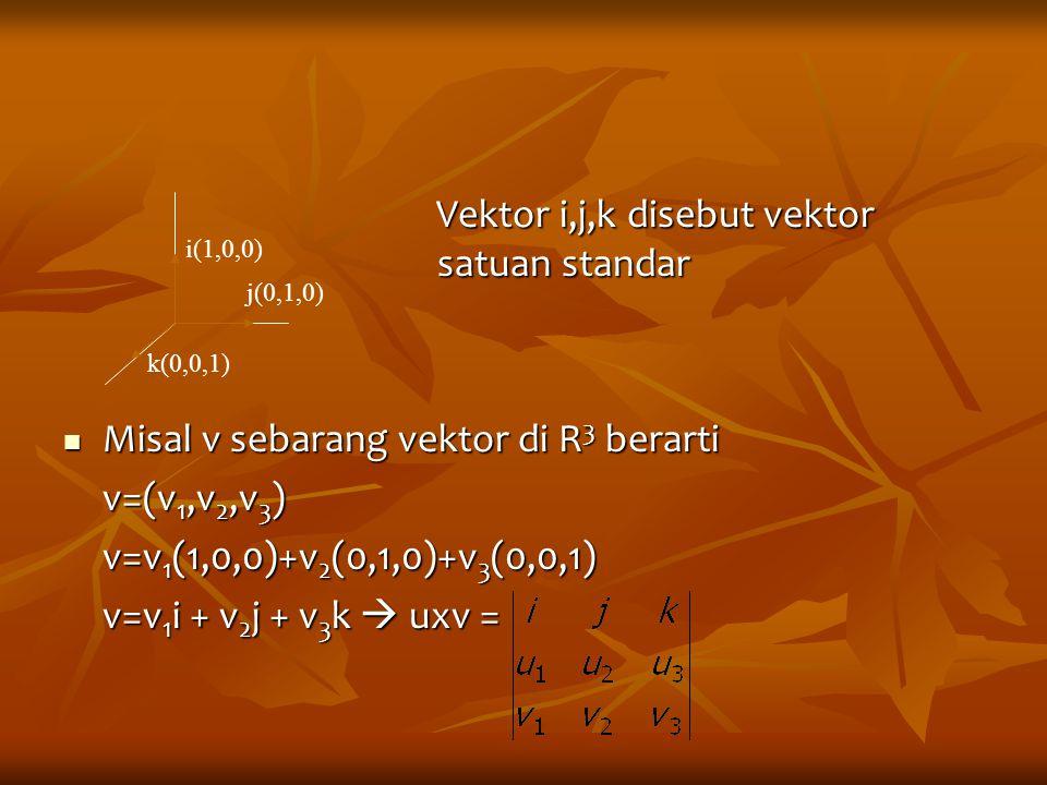 Vektor i,j,k disebut vektor satuan standar Misal v sebarang vektor di R 3 berarti Misal v sebarang vektor di R 3 berarti v=(v 1,v 2,v 3 ) v=v 1 (1,0,0