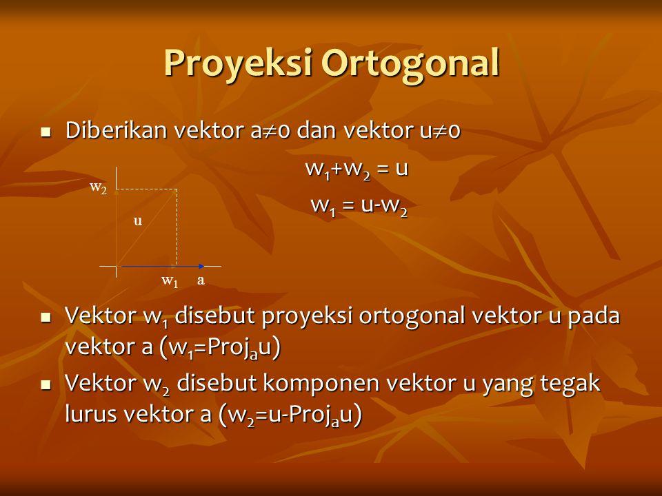 Proyeksi Ortogonal Diberikan vektor a  0 dan vektor u  0 Diberikan vektor a  0 dan vektor u  0 w 1 +w 2 = u w 1 = u-w 2 w 1 = u-w 2 Vektor w 1 dis