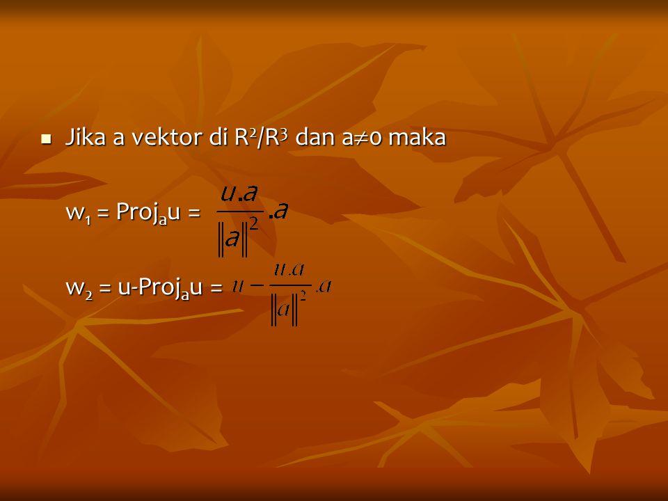 Jika a vektor di R 2 /R 3 dan a  0 maka Jika a vektor di R 2 /R 3 dan a  0 maka w 1 = Proj a u = w 2 = u-Proj a u =