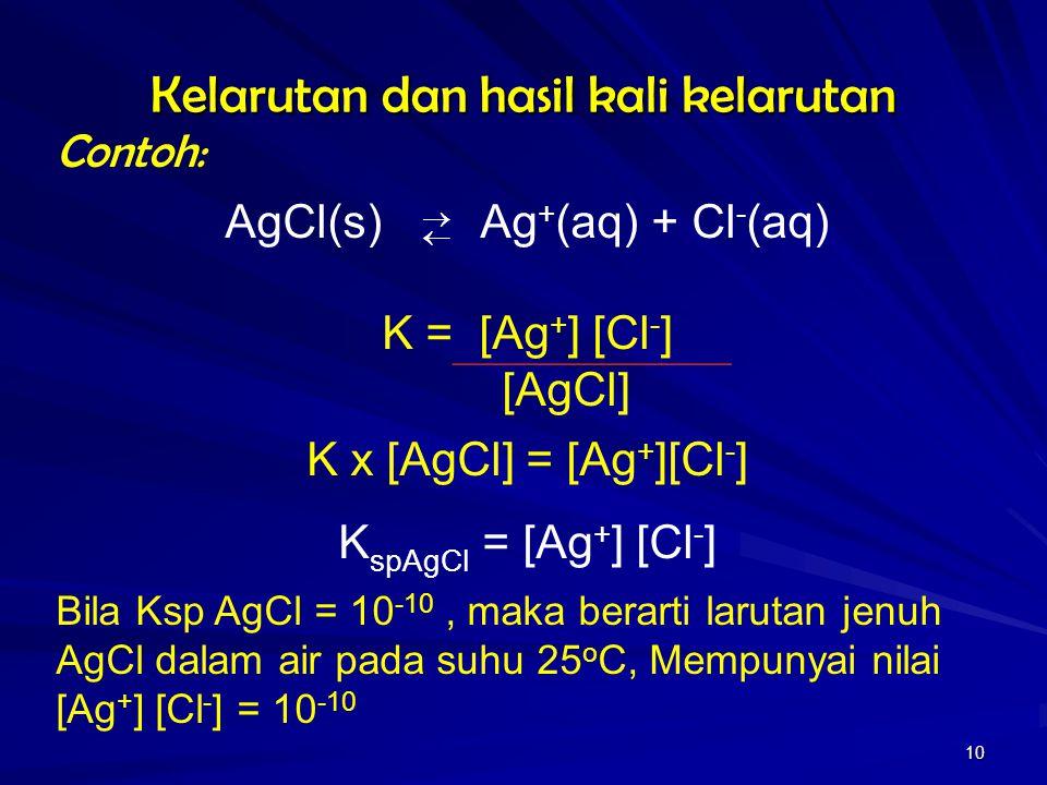 10 Contoh: AgCl(s) Ag + (aq) + Cl - (aq) K = [Ag + ] [Cl - ] [AgCl] K x [AgCl] = [Ag + ][Cl - ] K spAgCl = [Ag + ] [Cl - ] Bila Ksp AgCl = 10 -10, mak