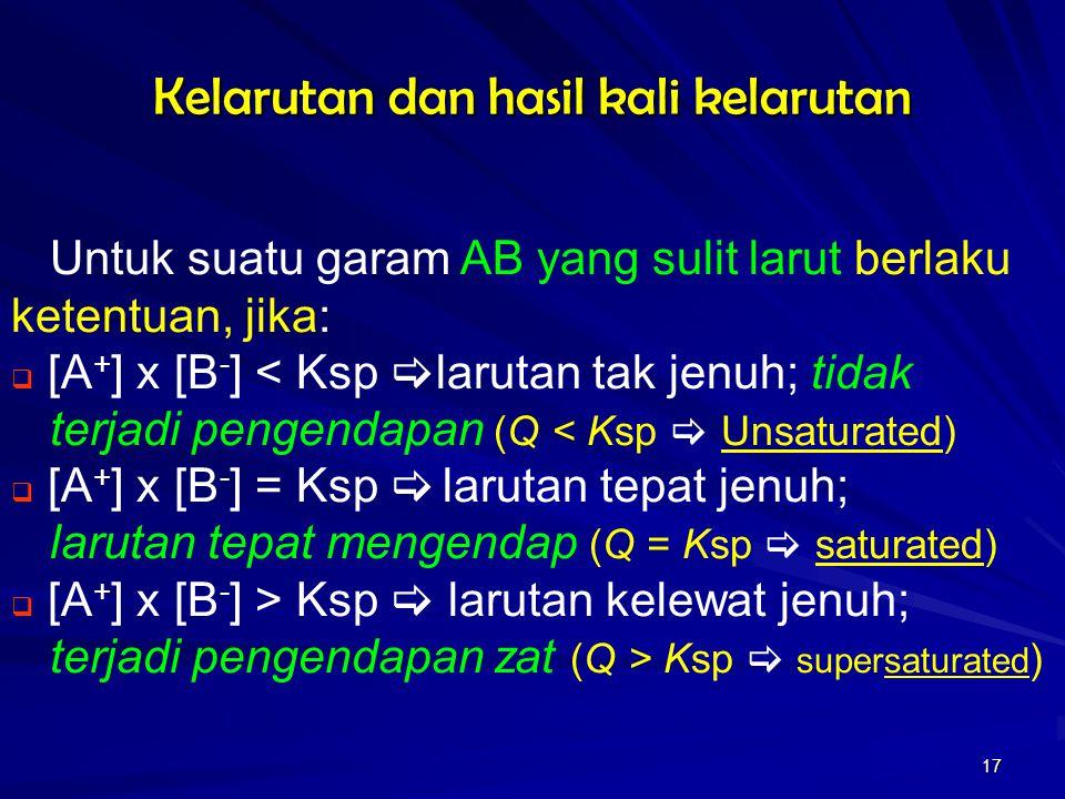 17 Untuk suatu garam AB yang sulit larut berlaku ketentuan, jika:  [A + ] x [B - ] < Ksp  larutan tak jenuh; tidak terjadi pengendapan (Q < Ksp  Un