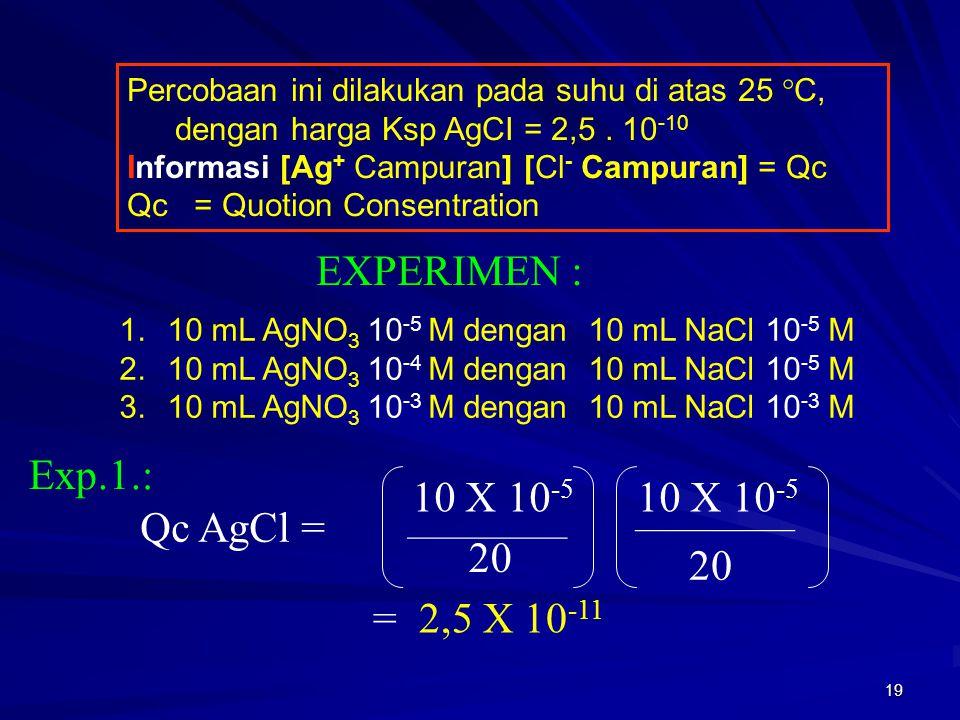 19 Percobaan ini dilakukan pada suhu di atas 25 °C, dengan harga Ksp AgCI = 2,5. 10 -10 Informasi [Ag + Campuran] [Cl - Campuran] = Qc Qc = Quotion Co