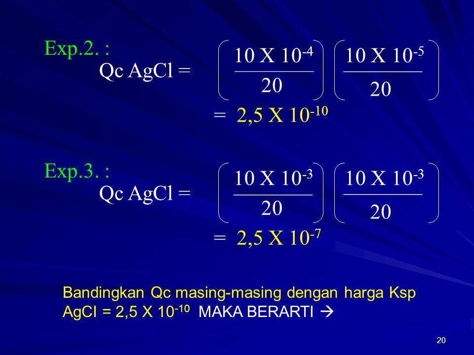 Qc AgCl = 10 X 10 -4 10 X 10 -5 20 __________ = 2,5 X 10 -10 Exp.2. : __________ 20 Qc AgCl = 10 X 10 -3 20 __________ = 2,5 X 10 -7 Exp.3. : ________