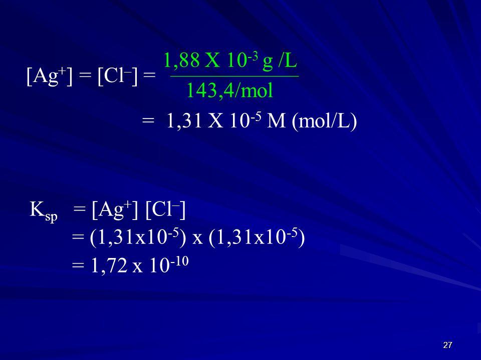 27 [Ag + ] = [Cl – ] = 1,88 X 10 -3 g /L 143,4/mol ________________ = 1,31 X 10 -5 M (mol/L) K sp = [Ag + ] [Cl – ] = (1,31x10 -5 ) x (1,31x10 -5 ) =