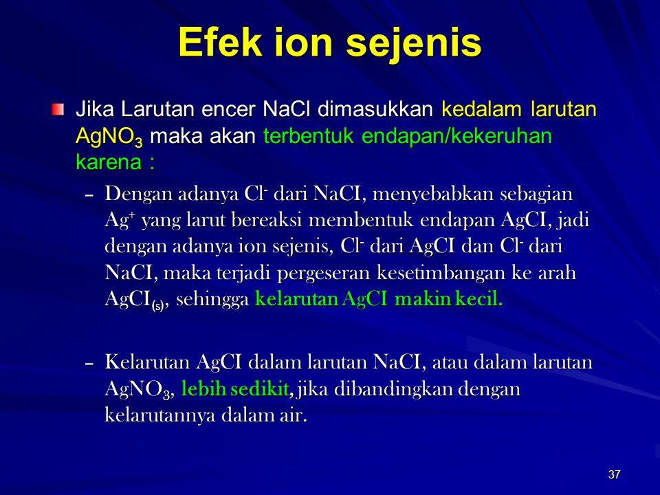 37 Jika Larutan encer NaCl dimasukkan kedalam larutan AgNO 3 maka akan terbentuk endapan/kekeruhan karena : –Dengan adanya Cl - dari NaCI, menyebabkan