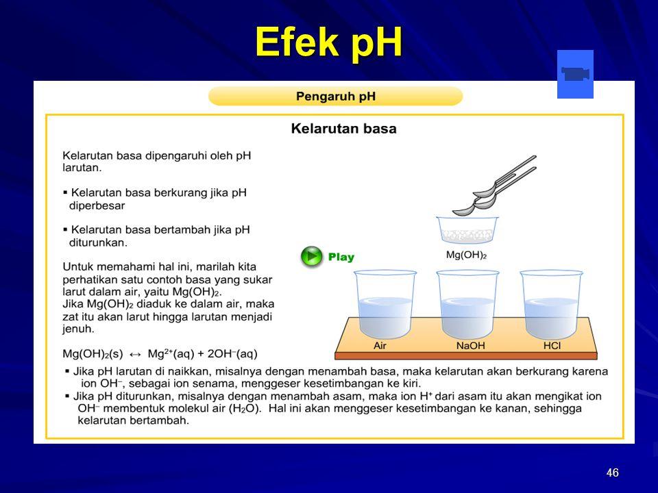46 Efek pH