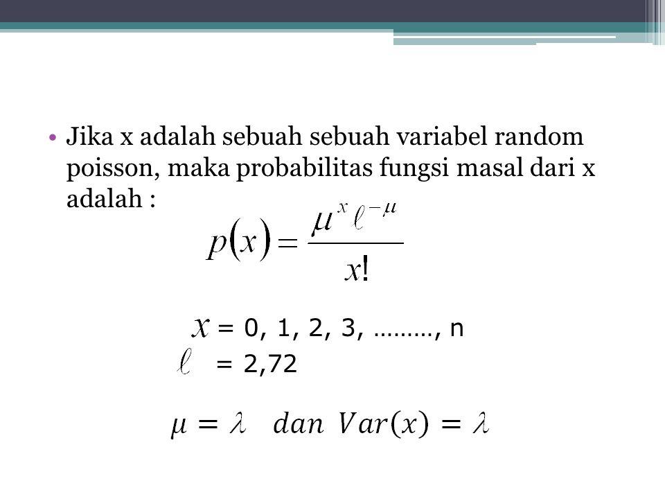 Jika x adalah sebuah sebuah variabel random poisson, maka probabilitas fungsi masal dari x adalah : = 0, 1, 2, 3, ………, n = 2,72