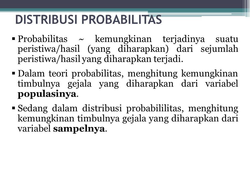 DISTRIBUSI PROBABILITAS  Probabilitas ~ kemungkinan terjadinya suatu peristiwa/hasil (yang diharapkan) dari sejumlah peristiwa/hasil yang diharapkan