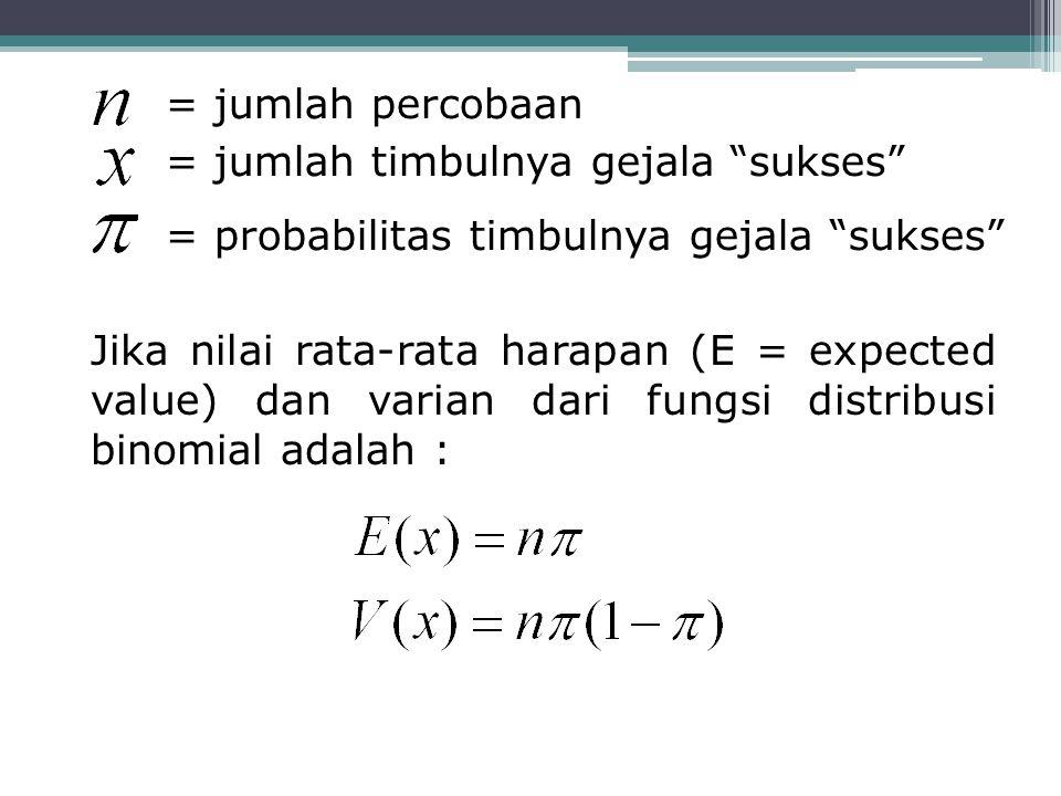 Jika x adalah sampel variabel random hipergeo- metris, maka probabilitas fungsi dari x adalah : N 1 = Sub populasi sukses N 2 = sub populasi gagal N = populasi = N 1 + N 2 n = jumlah pengambilan dari populasi X = jumlah timbulnya gejala sukses dr populasi C = rumus kombinasi X = 0, 1, 2, 3......., n