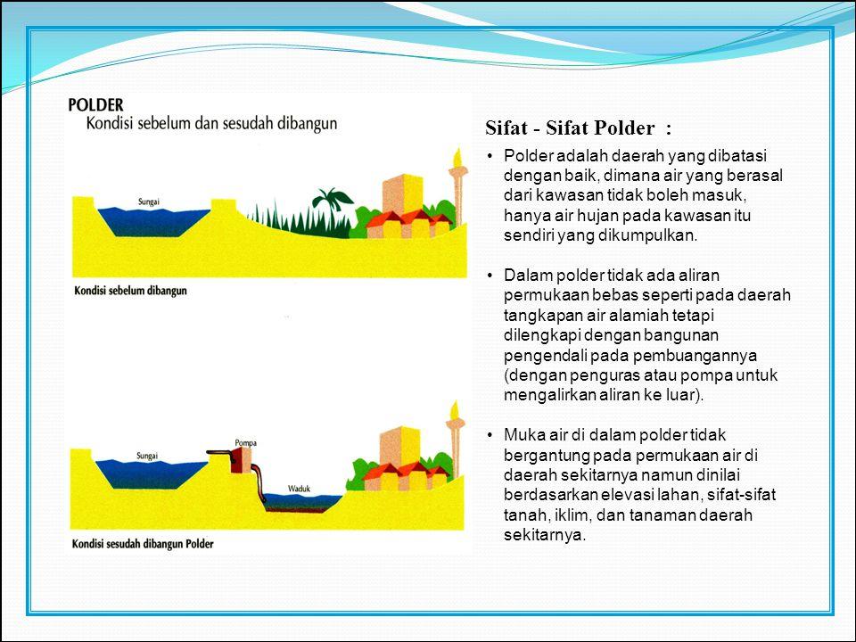 Sifat - Sifat Polder : Polder adalah daerah yang dibatasi dengan baik, dimana air yang berasal dari kawasan tidak boleh masuk, hanya air hujan pada ka