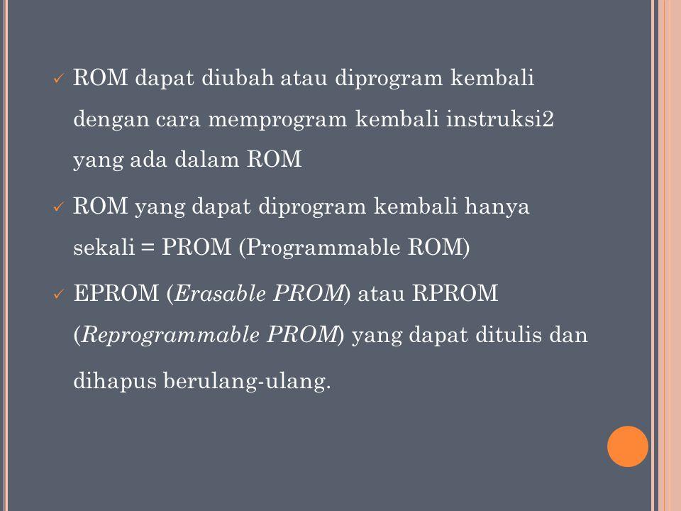ROM dapat diubah atau diprogram kembali dengan cara memprogram kembali instruksi2 yang ada dalam ROM ROM yang dapat diprogram kembali hanya sekali = PROM (Programmable ROM) EPROM ( Erasable PROM ) atau RPROM ( Reprogrammable PROM ) yang dapat ditulis dan dihapus berulang-ulang.