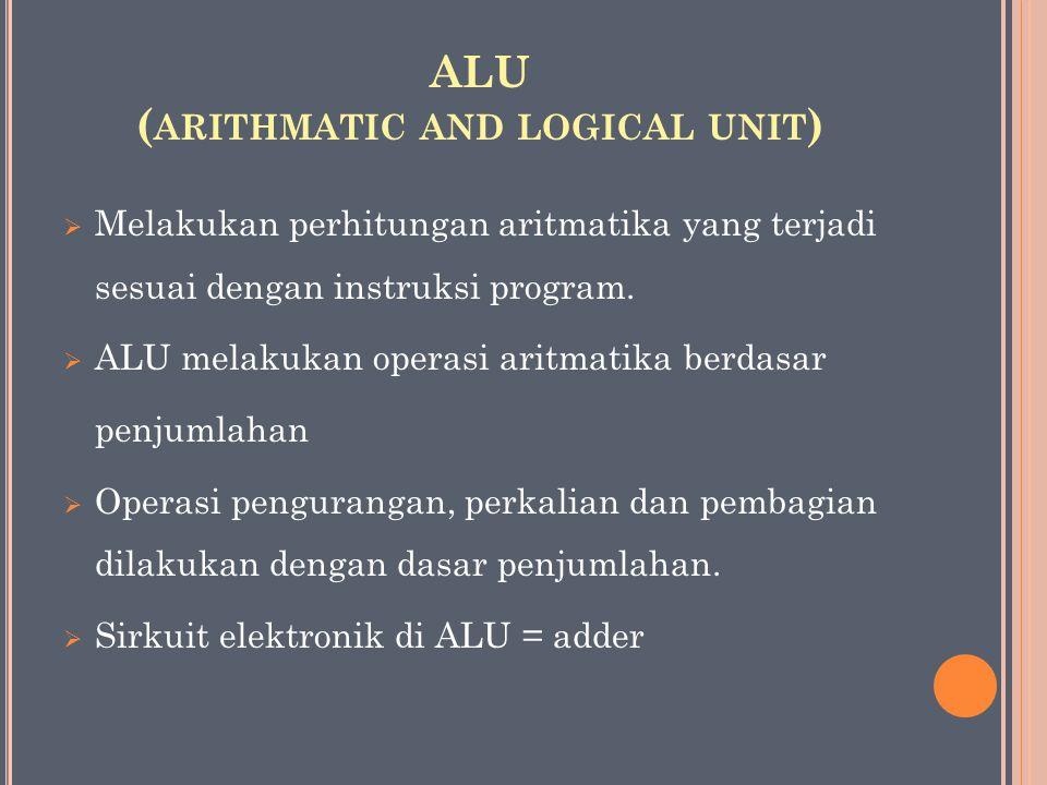 ALU ( ARITHMATIC AND LOGICAL UNIT )  Melakukan perhitungan aritmatika yang terjadi sesuai dengan instruksi program.