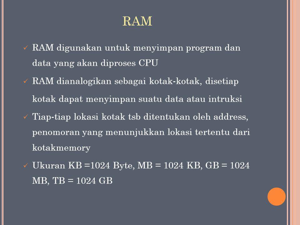 RAM digunakan untuk menyimpan program dan data yang akan diproses CPU RAM dianalogikan sebagai kotak-kotak, disetiap kotak dapat menyimpan suatu data atau intruksi Tiap-tiap lokasi kotak tsb ditentukan oleh address, penomoran yang menunjukkan lokasi tertentu dari kotakmemory Ukuran KB =1024 Byte, MB = 1024 KB, GB = 1024 MB, TB = 1024 GB