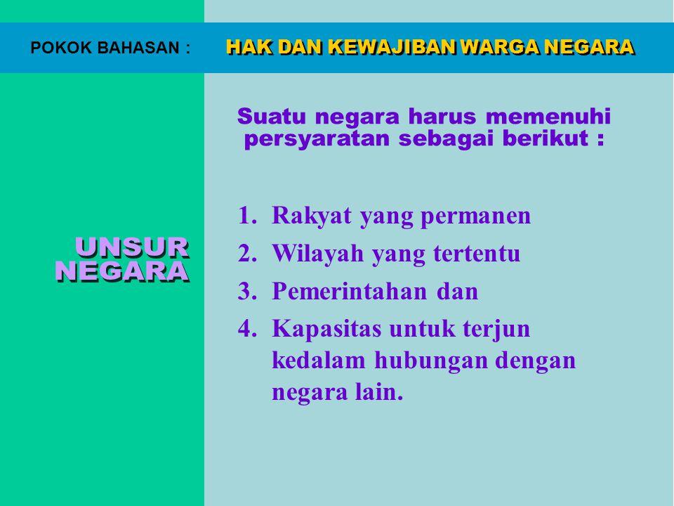 HAK DAN KEWAJIBAN WARGA NEGARA POKOK BAHASAN : 1.Rakyat yang permanen 2.Wilayah yang tertentu 3.Pemerintahan dan 4.Kapasitas untuk terjun kedalam hubu