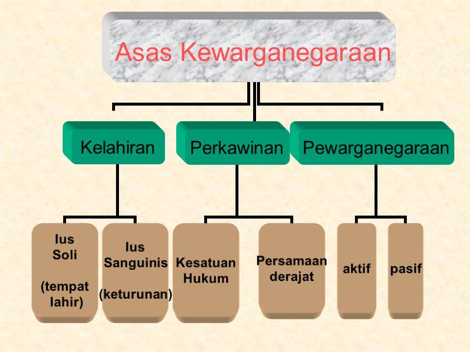 Asas Kewarganegaraan Kelahiran Ius Soli (tempat lahir) Ius Sanguinis (keturunan) Perkawinan Kesatuan Hukum Persamaan derajat Pewarganegaraan aktifpasi