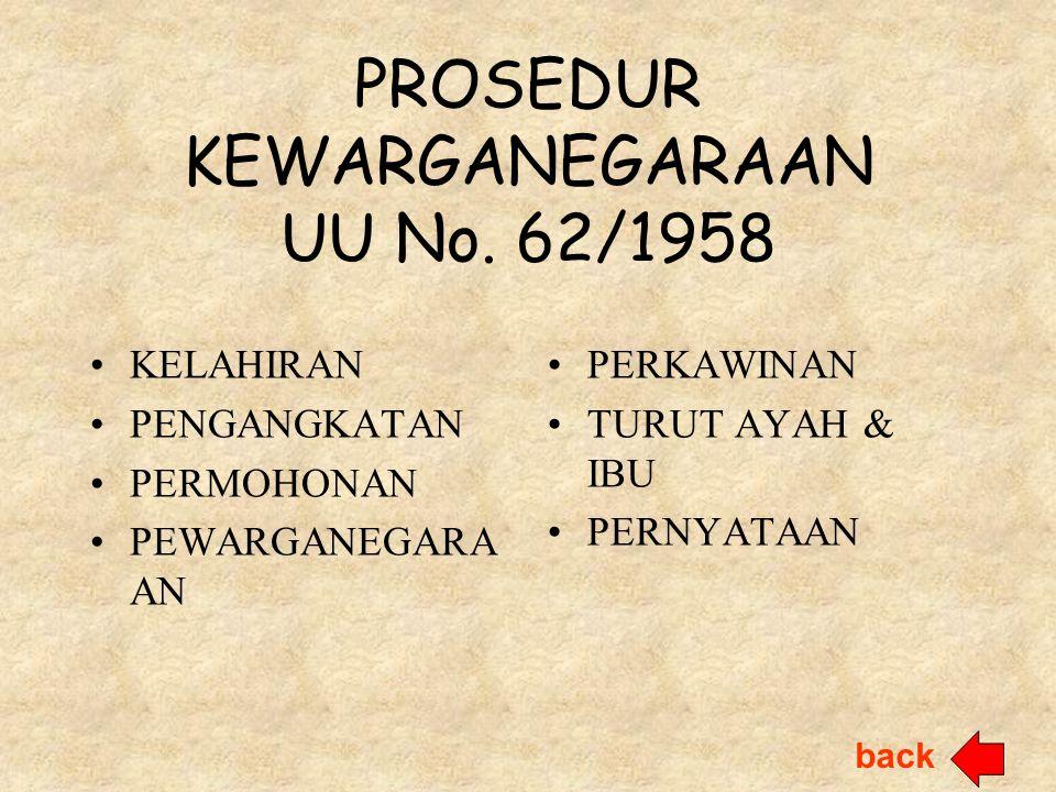 PROSEDUR KEWARGANEGARAAN UU No. 62/1958 KELAHIRAN PENGANGKATAN PERMOHONAN PEWARGANEGARA AN PERKAWINAN TURUT AYAH & IBU PERNYATAAN back