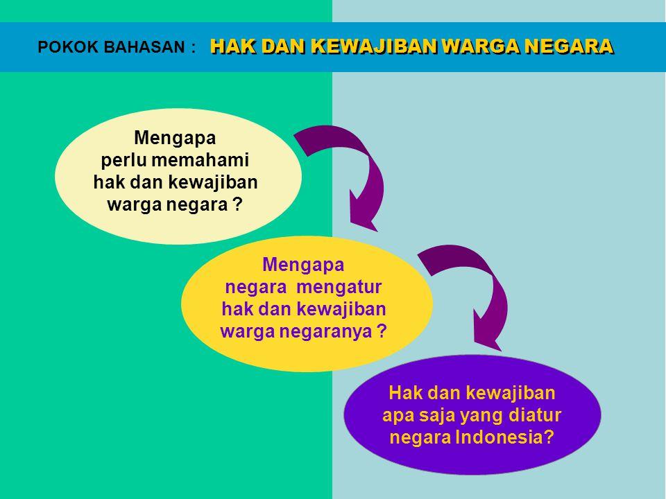 HAK DAN KEWAJIBAN WARGA NEGARA POKOK BAHASAN : Mengapa perlu memahami hak dan kewajiban warga negara ? Mengapa negara mengatur hak dan kewajiban warga