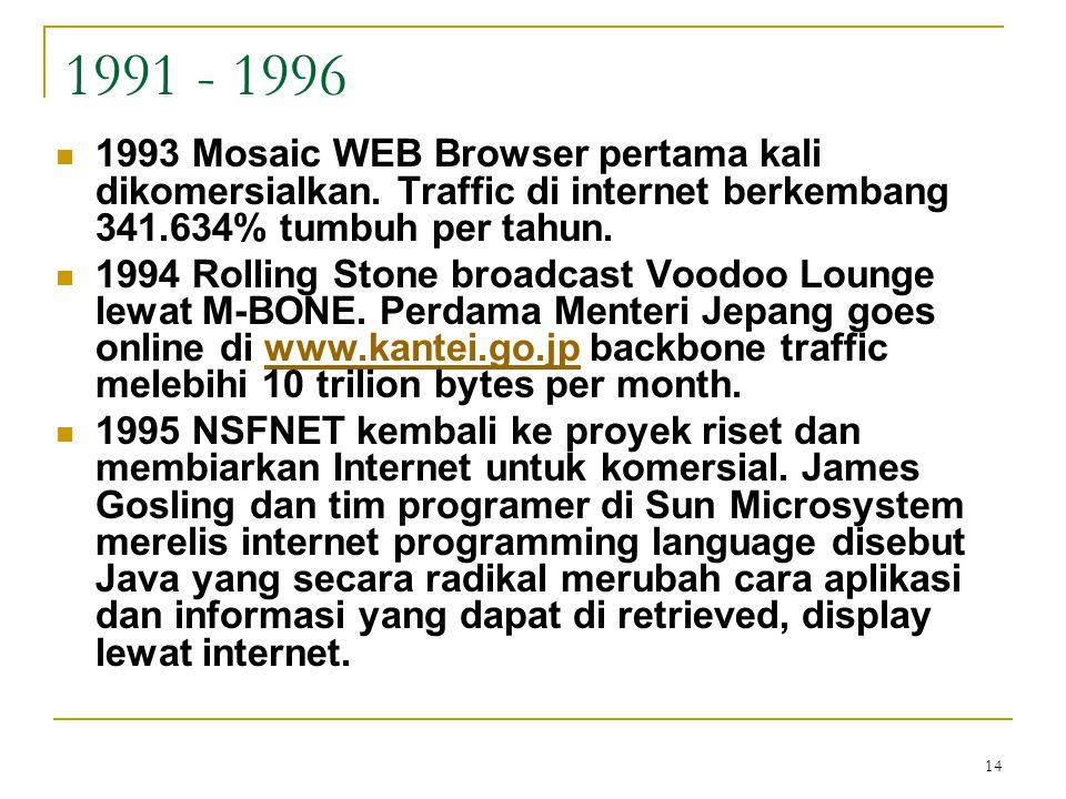 14 1991 - 1996 1993 Mosaic WEB Browser pertama kali dikomersialkan. Traffic di internet berkembang 341.634% tumbuh per tahun. 1994 Rolling Stone broad