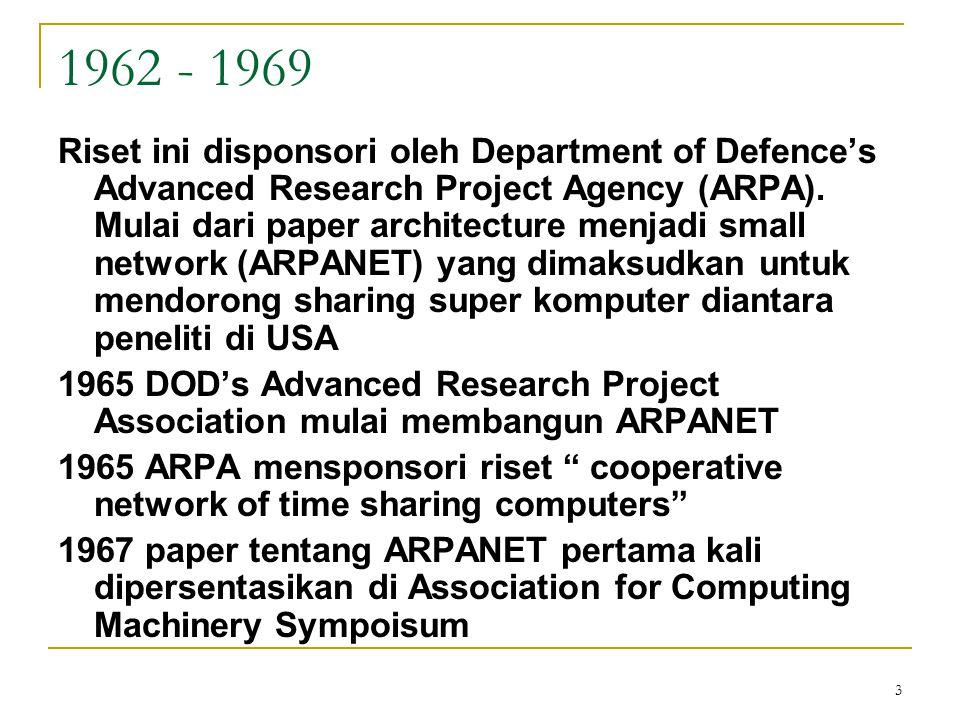 4 1962 - 1969 1967 Delegasi di symposium pertamakali mendiskusikan rencana ARPANET 1969 ARPANET connect4 universitas di USA.
