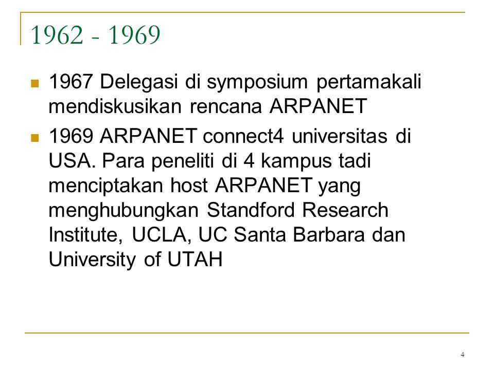 4 1962 - 1969 1967 Delegasi di symposium pertamakali mendiskusikan rencana ARPANET 1969 ARPANET connect4 universitas di USA. Para peneliti di 4 kampus
