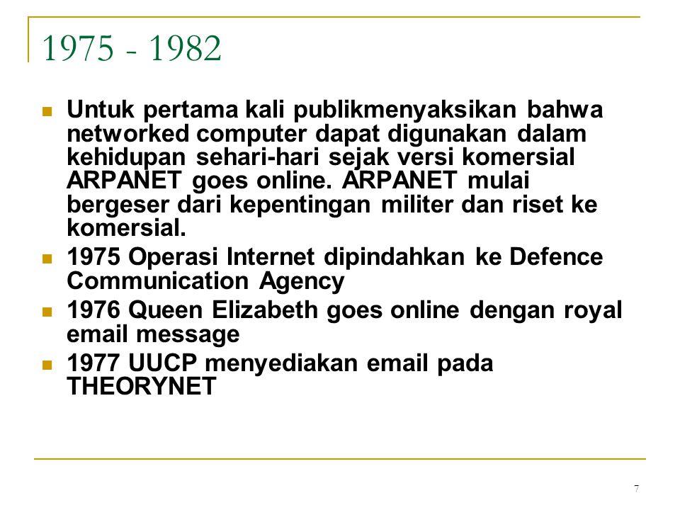 7 1975 - 1982 Untuk pertama kali publikmenyaksikan bahwa networked computer dapat digunakan dalam kehidupan sehari-hari sejak versi komersial ARPANET