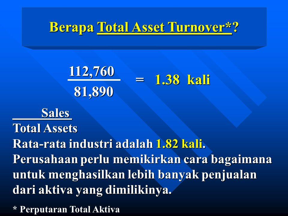 Berapa Total Asset Turnover*.