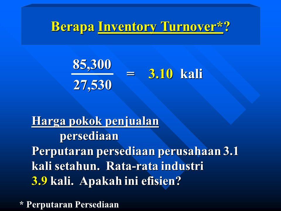 Berapa Inventory Turnover*.