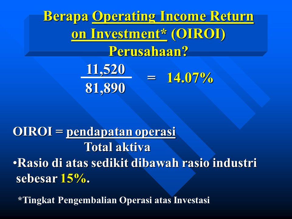 11,52081,890 = 14.07% OIROI = pendapatan operasi Total aktiva Total aktiva Rasio di atas sedikit dibawah rasio industriRasio di atas sedikit dibawah rasio industri sebesar 15%.