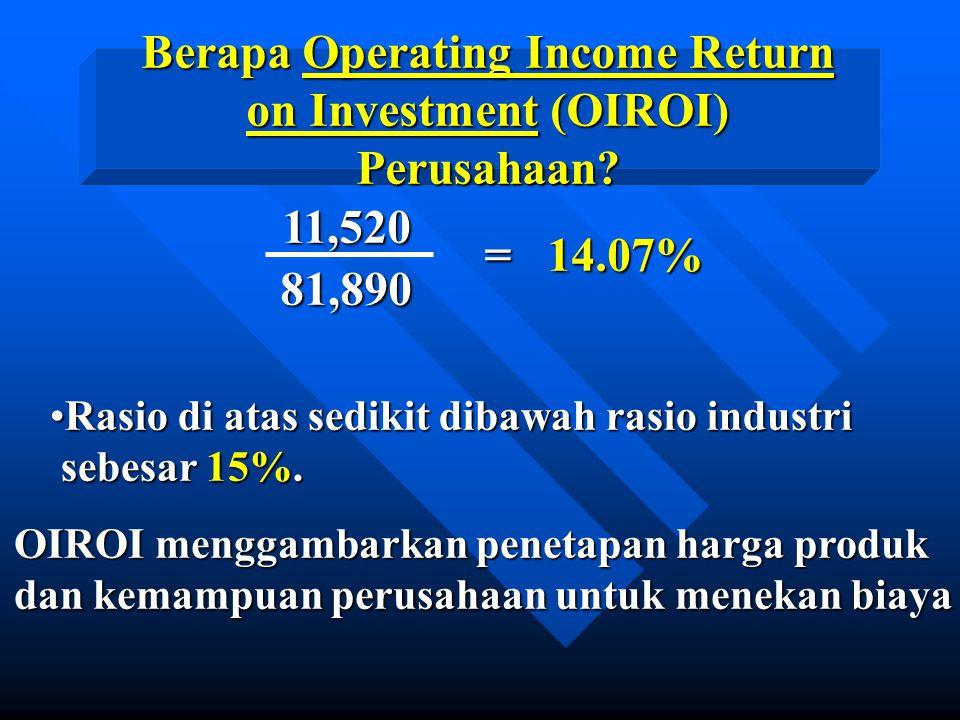 11,52081,890 = 14.07% OIROI menggambarkan penetapan harga produk dan kemampuan perusahaan untuk menekan biaya Berapa Operating Income Return on Investment (OIROI) Perusahaan.