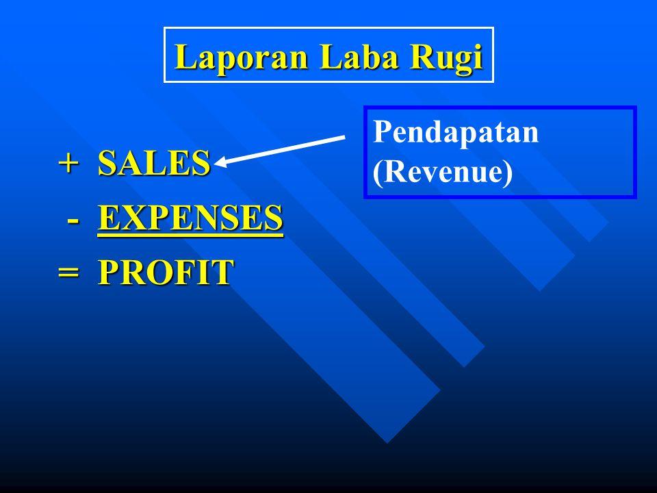Perputaran persediaan rendah: Perusahaan mungkin memiliki persediaan terlalu banyak, sehingga menjadi mahal karena: n Persediaan mengeluarkan biaya penyimpanan di gudang (co:sewa gudang).
