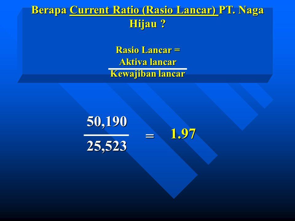 Berapa Current Ratio (Rasio Lancar) PT.Naga Hijau.