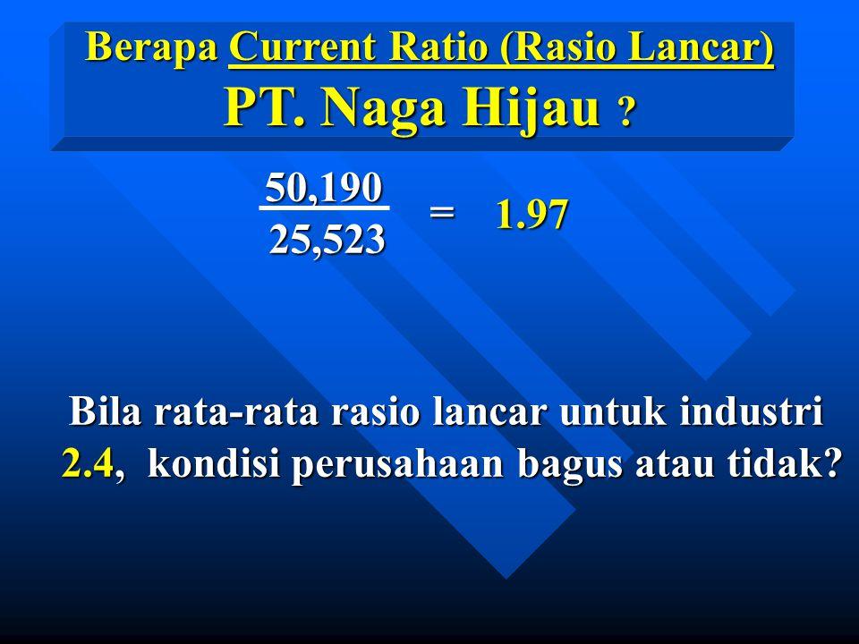 Berapa Current Ratio (Rasio Lancar) PT.Naga Hijau .
