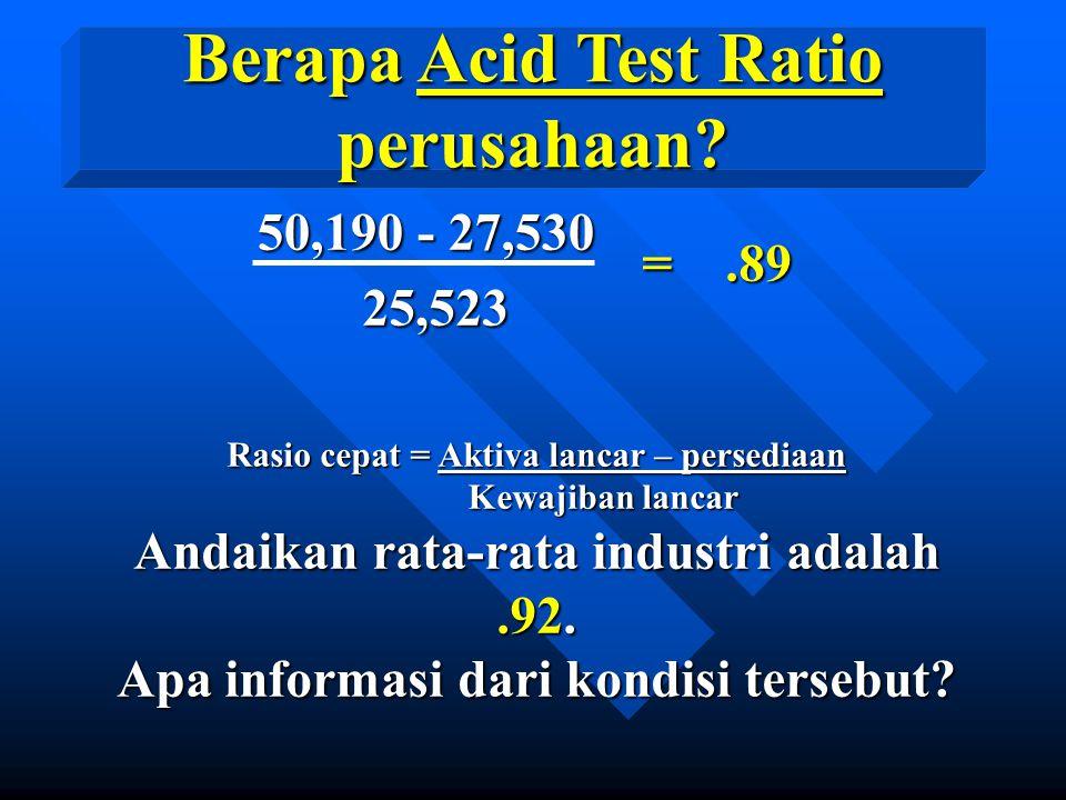 Berapa Acid Test Ratio perusahaan.