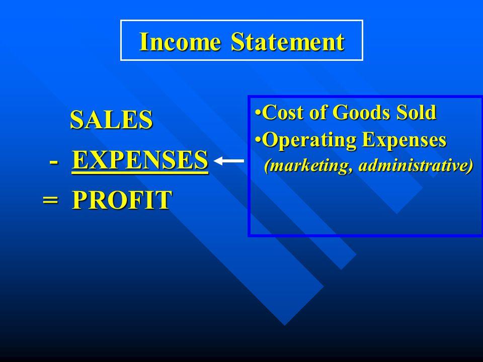 The DuPont Model = ROE = Net Profit Margin X Total Asset Turnover:Debt Ratio ( 1 - ) X : = 14.6% = 5,016 112,760 81,890 47,523 81,890 ( 1- ) X Net Income Sales Sales Total Assets Total Debt : ( 1-