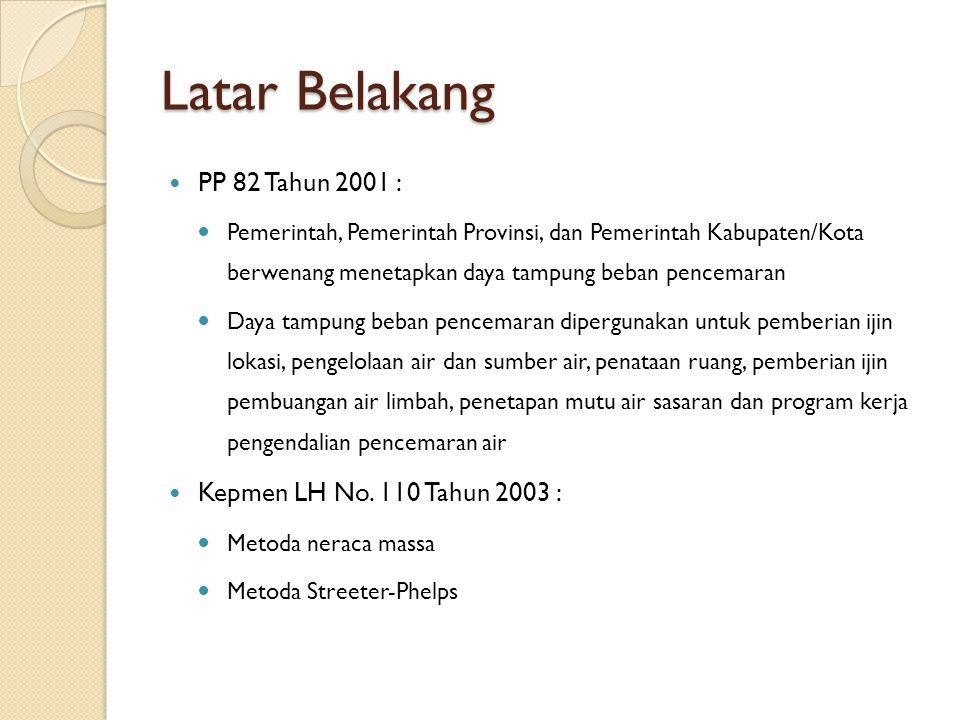 Latar Belakang PP 82 Tahun 2001 : Pemerintah, Pemerintah Provinsi, dan Pemerintah Kabupaten/Kota berwenang menetapkan daya tampung beban pencemaran Da