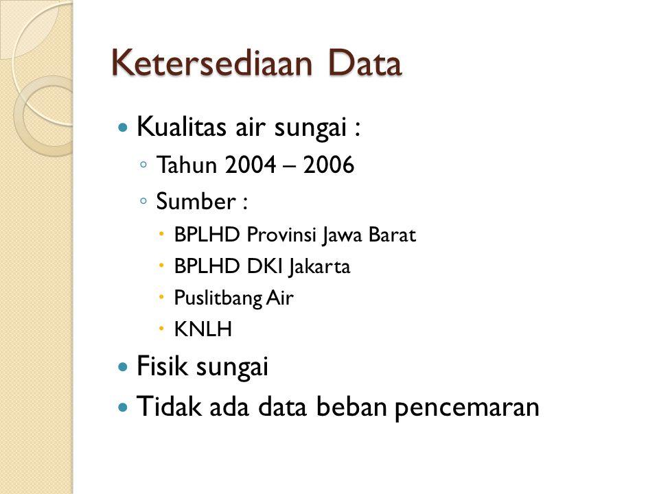 Ketersediaan Data Kualitas air sungai : ◦ Tahun 2004 – 2006 ◦ Sumber :  BPLHD Provinsi Jawa Barat  BPLHD DKI Jakarta  Puslitbang Air  KNLH Fisik s