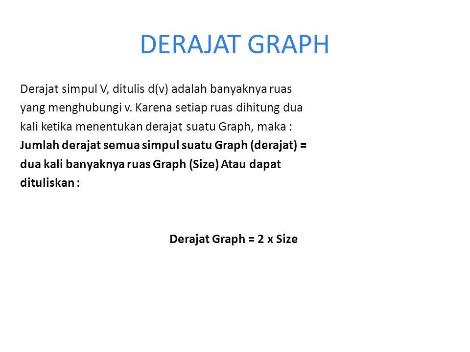 DERAJAT GRAPH Derajat simpul V, ditulis d(v) adalah banyaknya ruas yang menghubungi v. Karena setiap ruas dihitung dua kali ketika menentukan derajat