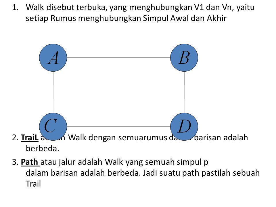 1.Walk disebut terbuka, yang menghubungkan V1 dan Vn, yaitu setiap Rumus menghubungkan Simpul Awal dan Akhir 2. TraiL adalah Walk dengan semuarumus da