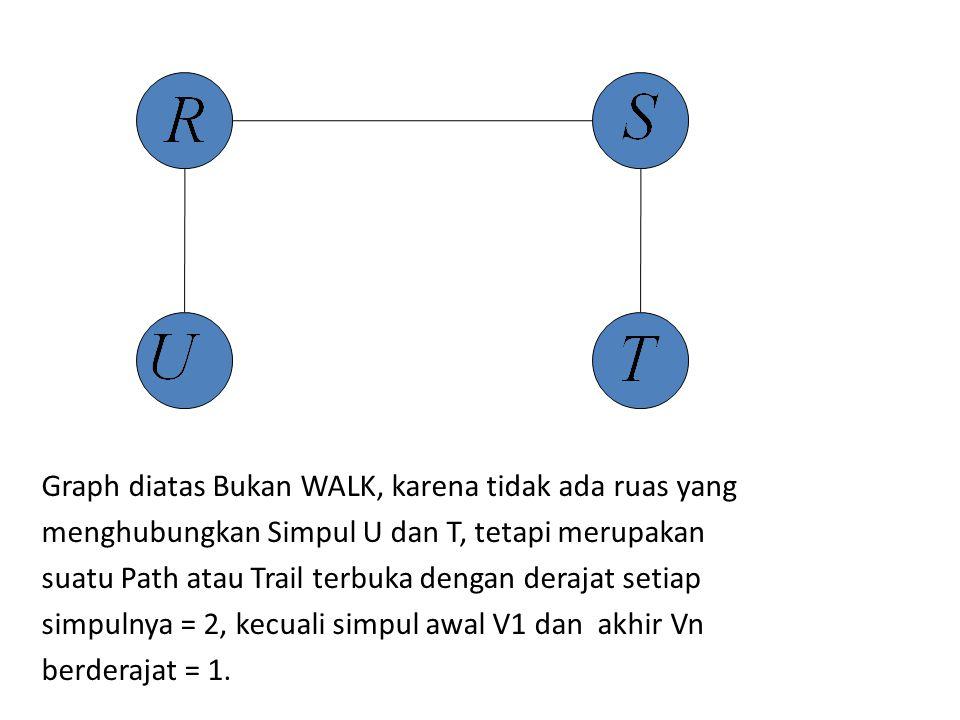Graph diatas Bukan WALK, karena tidak ada ruas yang menghubungkan Simpul U dan T, tetapi merupakan suatu Path atau Trail terbuka dengan derajat setiap