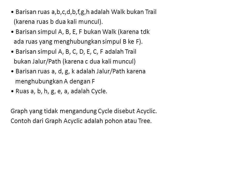 Barisan ruas a,b,c,d,b,f,g,h adalah Walk bukan Trail (karena ruas b dua kali muncul). Barisan simpul A, B, E, F bukan Walk (karena tdk ada ruas yang m