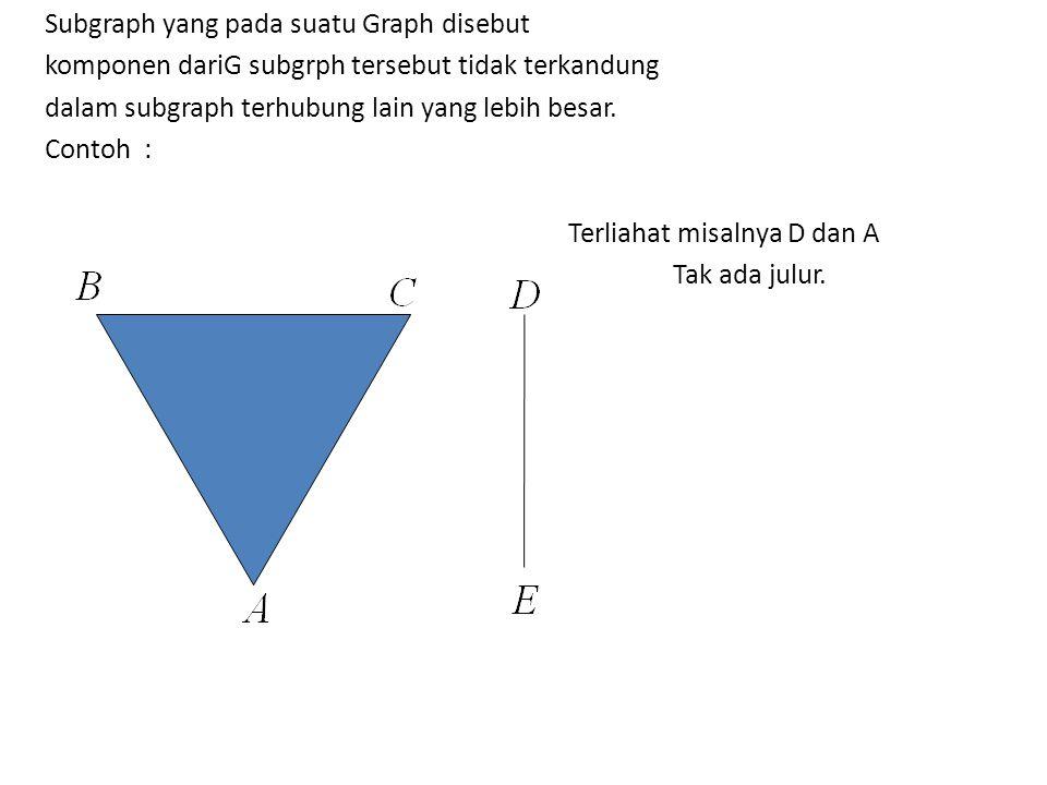 Subgraph yang pada suatu Graph disebut komponen dariG subgrph tersebut tidak terkandung dalam subgraph terhubung lain yang lebih besar. Contoh : Terli