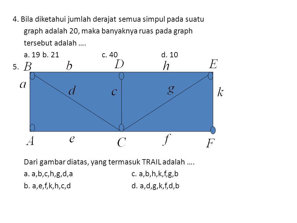 4. Bila diketahui jumlah derajat semua simpul pada suatu graph adalah 20, maka banyaknya ruas pada graph tersebut adalah …. a. 19 b. 21 c. 40 d. 10 5.