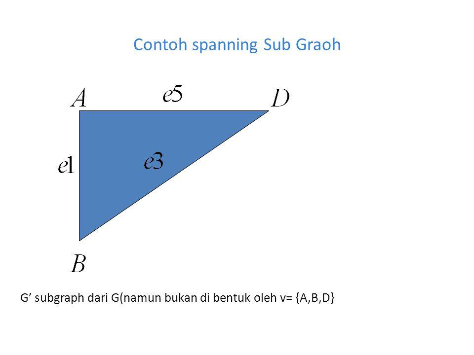 Contoh dari acyclic Suatu Graph G disebut terhubung jika untuk setiap 2 sim[ul dari Graph terdapat jarur yang mengubungkan 2 simpul tersebut.