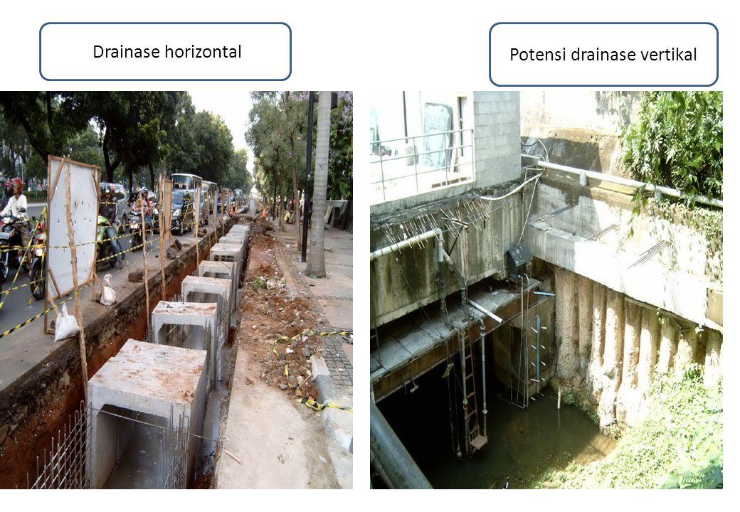 Drainase horizontal Potensi drainase vertikal