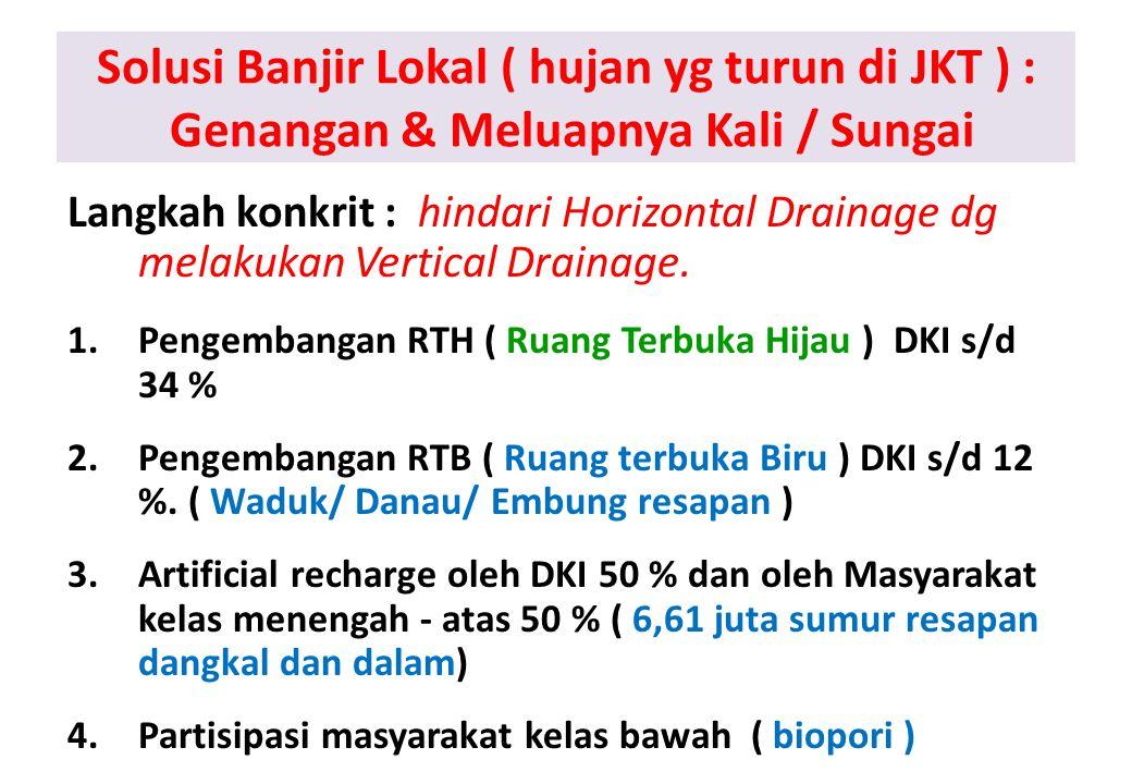 Solusi Banjir Lokal ( hujan yg turun di JKT ) : Genangan & Meluapnya Kali / Sungai Langkah konkrit : hindari Horizontal Drainage dg melakukan Vertical Drainage.