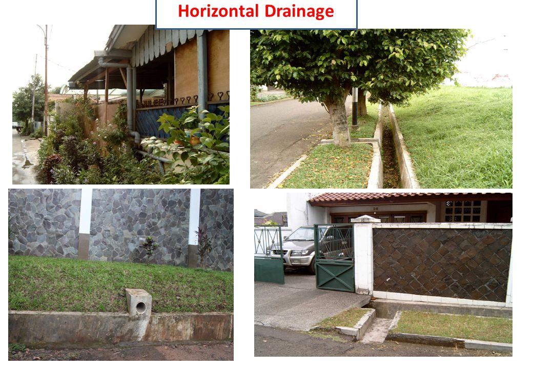 Horizontal Drainage