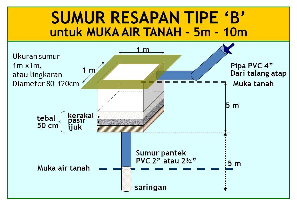 SUMUR RESAPAN TIPE 'B' untuk MUKA AIR TANAH - 5m - 10m kerakal pasir ijuk tebal 50 cm Muka tanah Muka air tanah 1 m Ukuran sumur 1m x1m, atau lingkaran Diameter 80-120cm Pipa PVC 4 Dari talang atap 5 m saringan Sumur pantek PVC 2 atau 2¾ 5 m