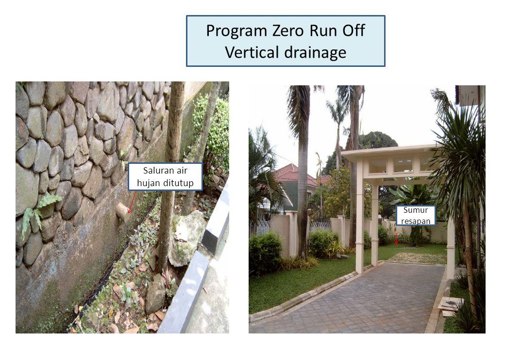 Saluran air hujan ditutup Sumur resapan Program Zero Run Off Vertical drainage